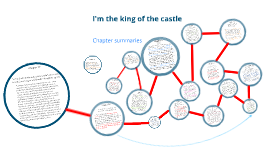Copy of I'm the King of the castle chapter summaries