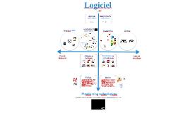 Logiciels libres et propriétaires v2
