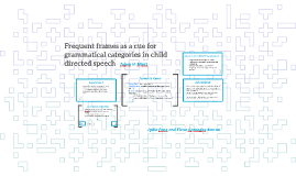 Frequent frames as a cue for grammatical categories in child