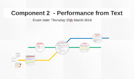 Component 2  - Performance from Text