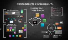 Copy of Education for sustainability