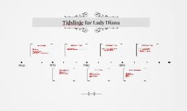 Tidslinje for Lady Diana