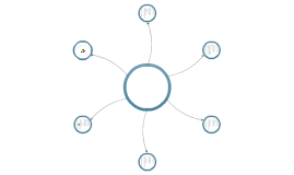 Copy of Intégration 2
