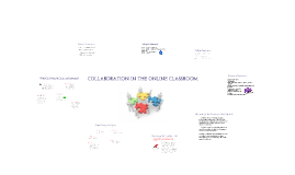 Collaboration in the Online Classroom