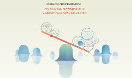 DEL DERECHO FUNDAMENTAL AL TRABAJO Y LOS FINES DEL ESTADO