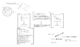 TestClassificationMethod