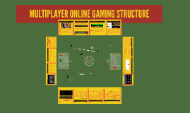 Copy of MULTIPLAYER ONLINE GAMING STRUCTURE