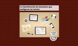 Copy of 2.2 Identificación de elementos que configuran las teorías