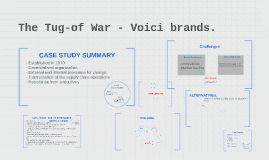 Copy of The Tug-of War - Voici brands.