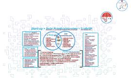 Copy of ScaleUP_Komitet Sterujący inno_LAB