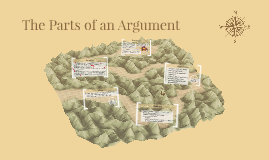 The Parts of an Argument