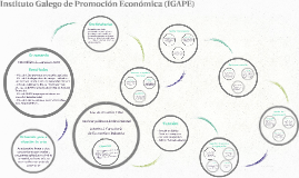 Instituto Galego de Promoción Económica (IGAPE)