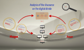 Copy of Digital Divide
