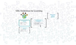 UDL Guidelines for Learning