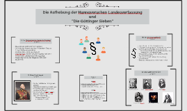 """Die Aufhebung der Hannoverschen Landesverfassung und """"Die Göttinger Sieben"""""""