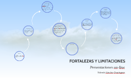 Copy of FORTALEZAS Y LIMITACIOONES