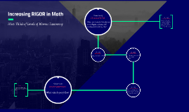 Increasing RIGOR in Math