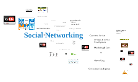 Social Networking Class