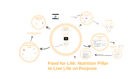 Food for Life: Nutrition Pillar to Live Life on Purpose