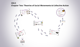 Copy of 224.2 Theories of Social Movements