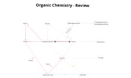 Organic Chemistry - Summary Arrow Diagram