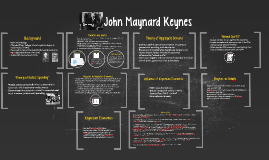Copy of John Maynard Keynes Presentation