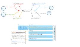 Copy of Verbanden en verbindingsmanieren