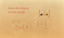 Islam the religion  and the peolpe