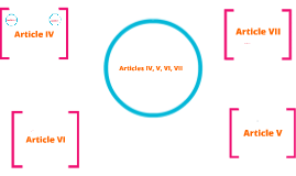 Articles IV, V, VI, VII