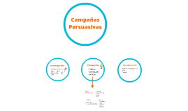 Campañas  Persuasivas