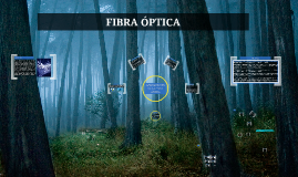 Copy of Fibra Óptica