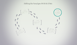 Shifting the Paradigm: BYOD & STMA