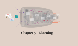 Chapter 5 - Listening