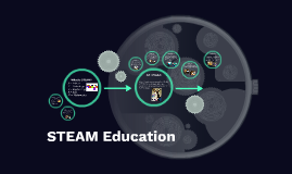 Copy of STEAM Education