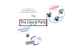 The Liberal Party; 1860 - 1918