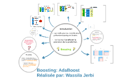 Boosting: AdaBoost