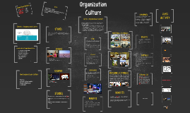 Copy of Organization Culture