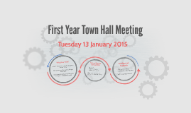 Term 2 Y1 Town Hall Meeting - 2015
