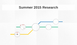 Summer 2015 Research
