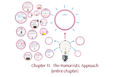 Chapter 11:  The Humanistic Approach