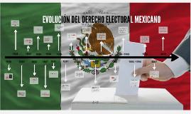 Copia de Copy of Historia de la Arquitectura ecológica en México