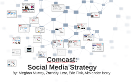 Copy of Comcast Social Media Strategy