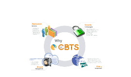 CBTS Security Overview