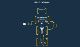 Perspective Taking ISLI 2014