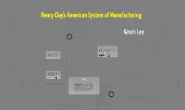 Henry Clay's American System of Manufacturing