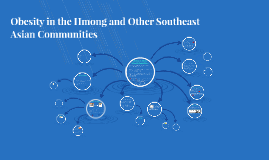 Obesity In Hmong and Other Southeast Asian