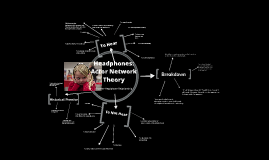 Headphones: Actor Network Theory