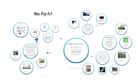 Copy of What is Neo-Pop Art