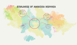 CLOA + SCLOA Etiology of Anorexia