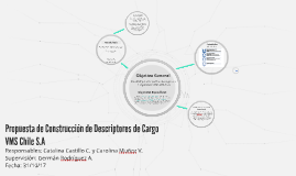Propuesta de Construcción de Descriptores de Cargo
